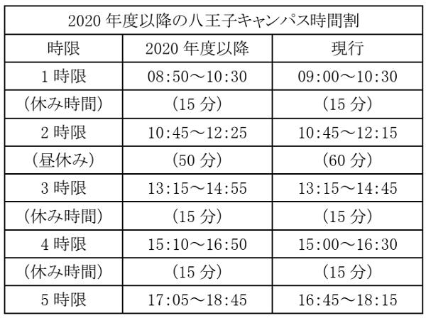 亜細亜 大学 時間割