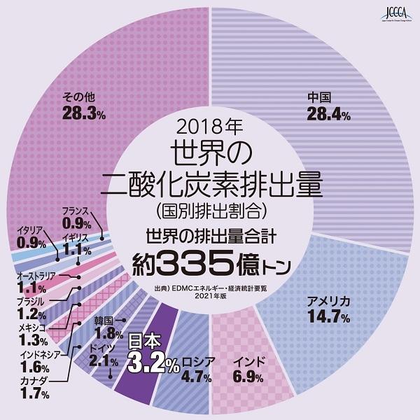 Chart03_01_2018-1